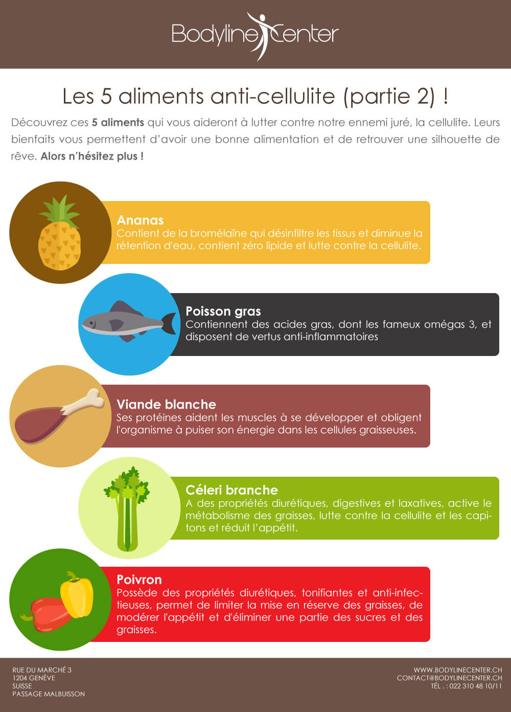 Les 5 aliments anti-cellulite ! - BodyLine Center