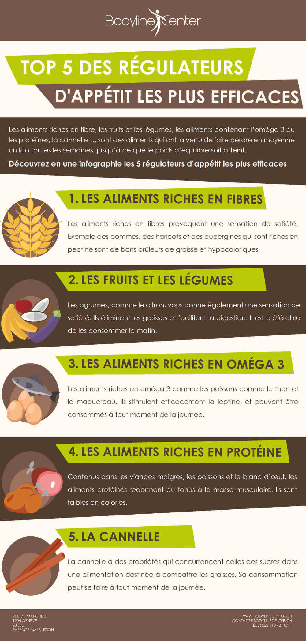 Infographie - les 5 régulateurs d'appétit les plus efficaces